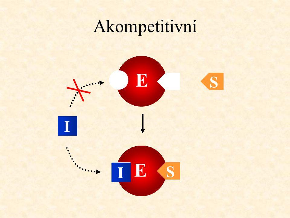Akompetitivní E S I E I S