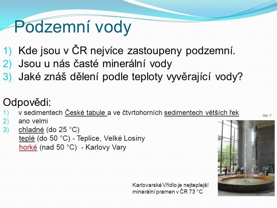 Podzemní vody Kde jsou v ČR nejvíce zastoupeny podzemní.