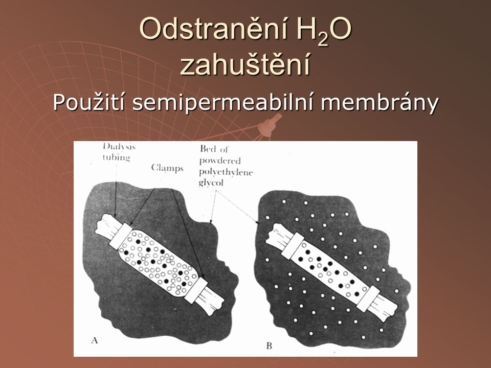 Odstranění H2O zahuštění