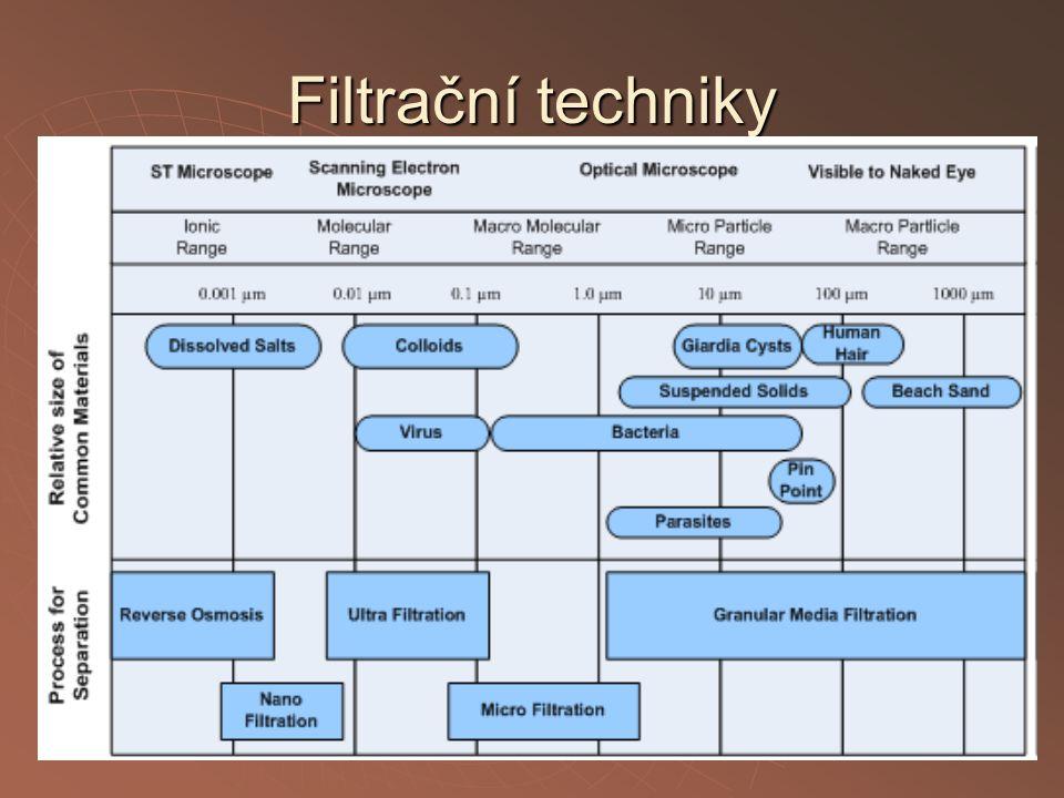 Filtrační techniky