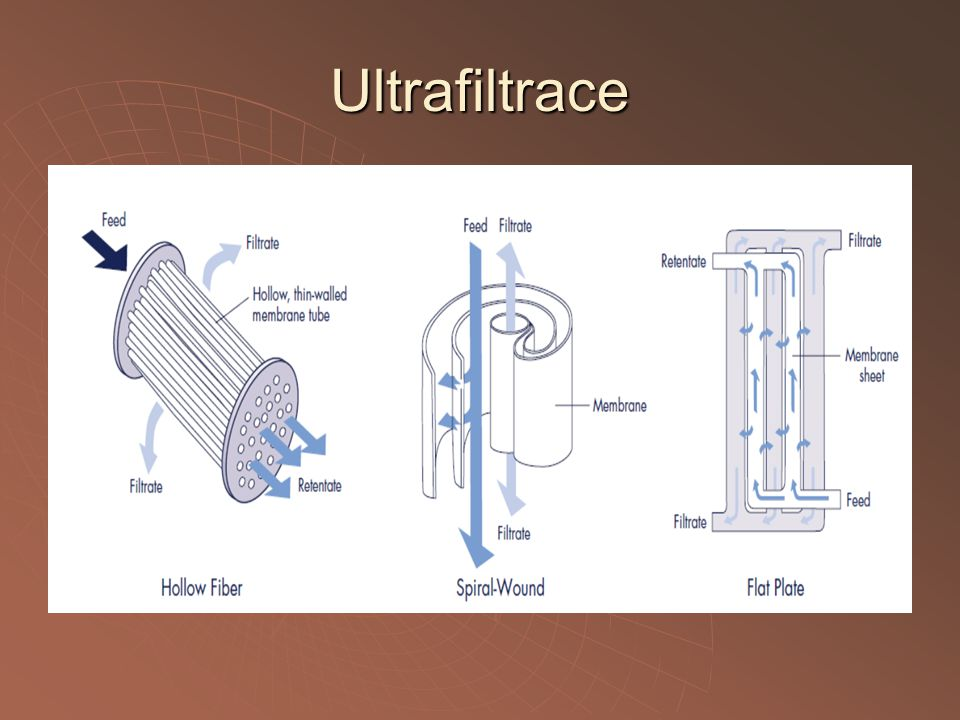 Ultrafiltrace