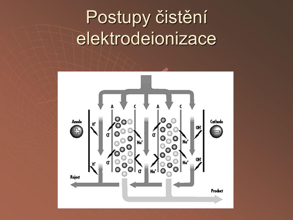 Postupy čistění elektrodeionizace