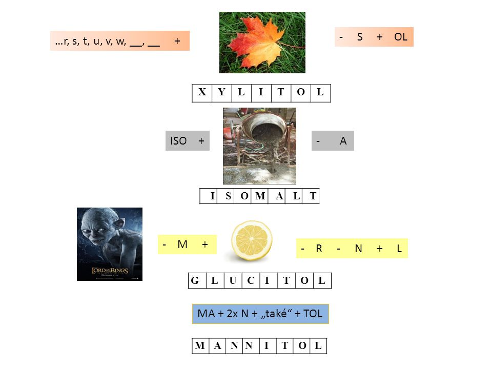 - S + OL …r, s, t, u, v, w, __, __ + ISO + - A - M + - R - N + L