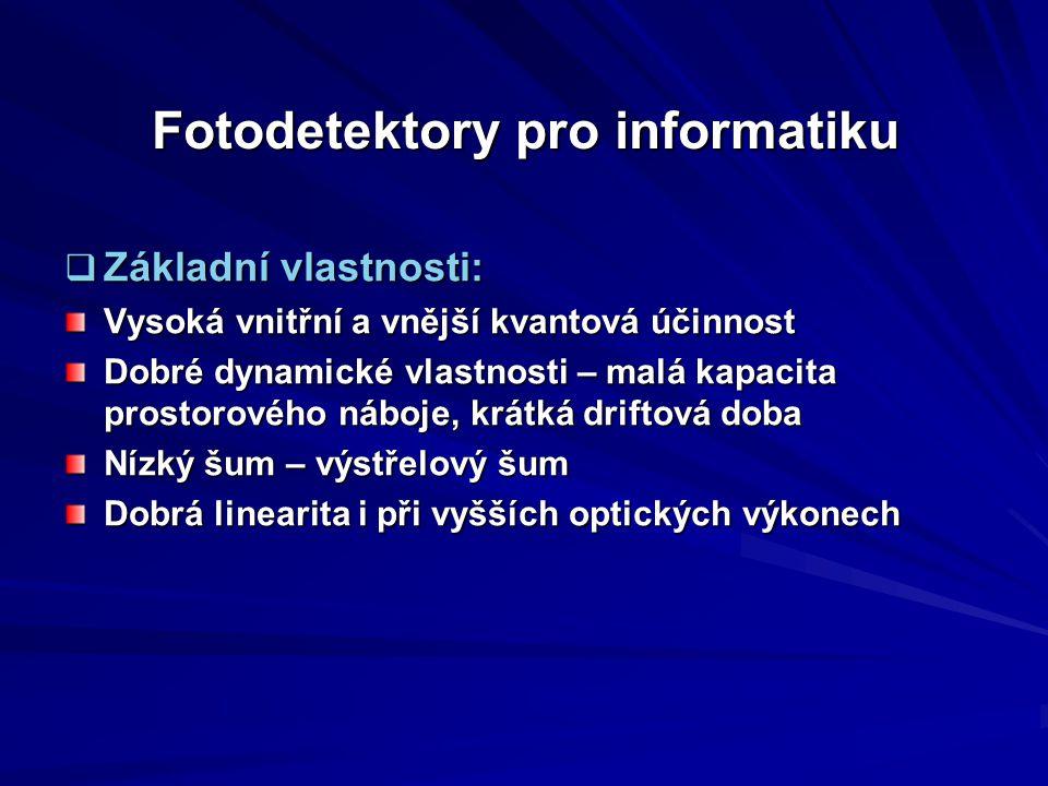 Fotodetektory pro informatiku