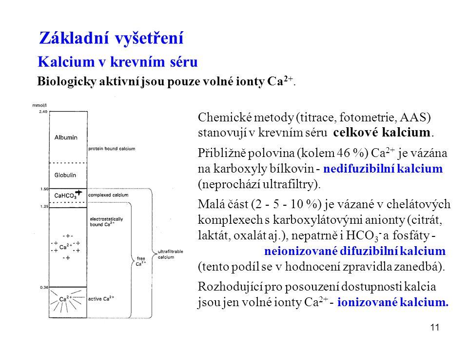 Základní vyšetření Kalcium v krevním séru
