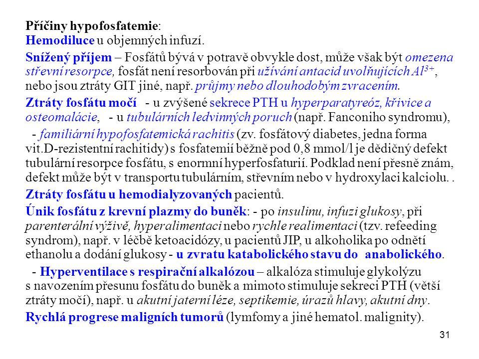 Příčiny hypofosfatemie: