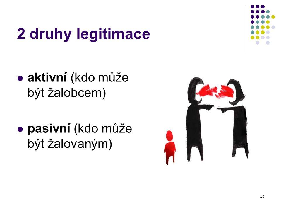 2 druhy legitimace aktivní (kdo může být žalobcem)