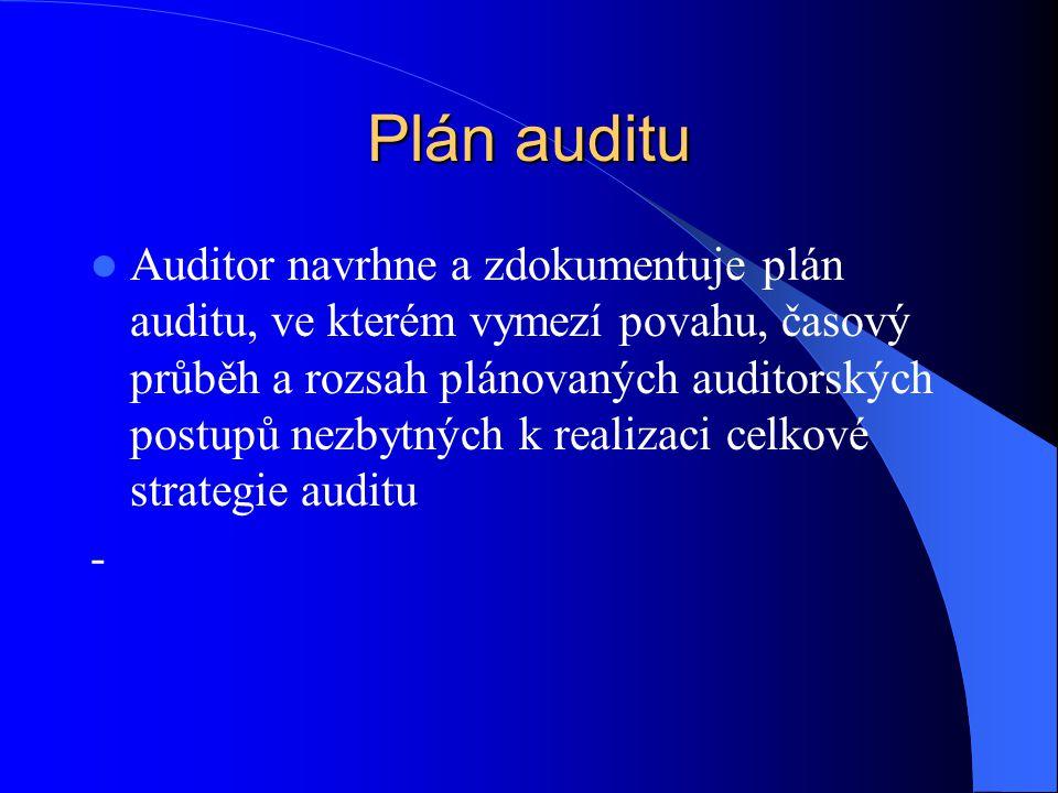 Plán auditu