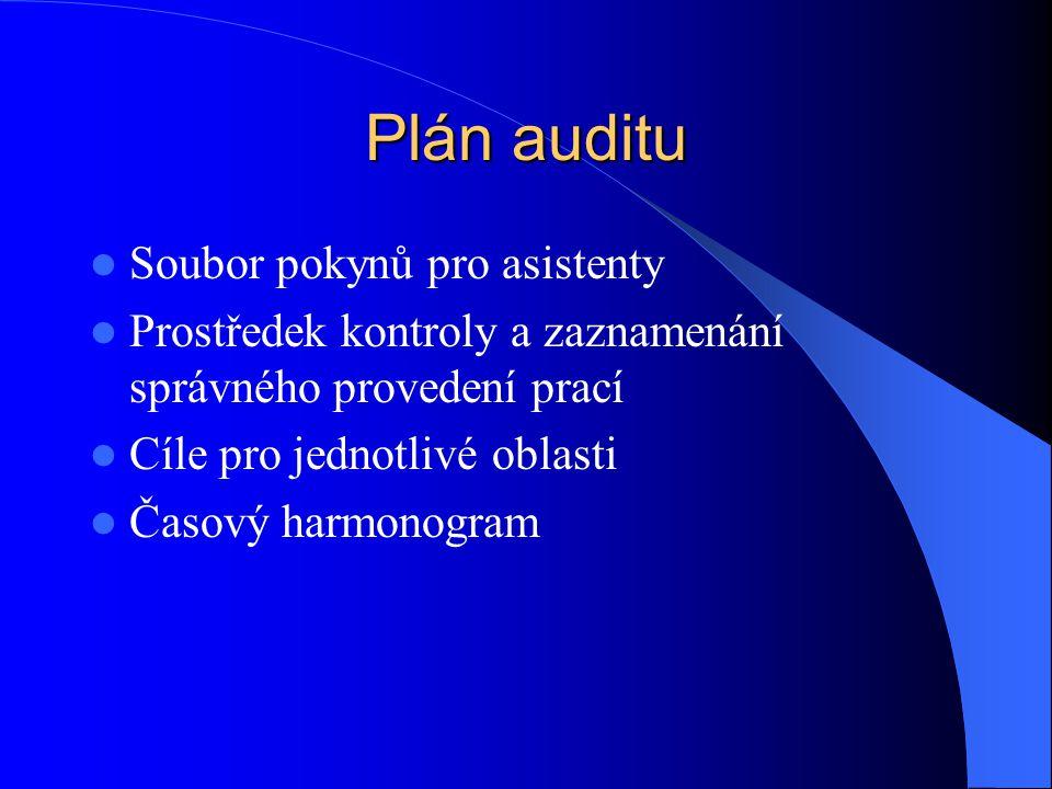 Plán auditu Soubor pokynů pro asistenty