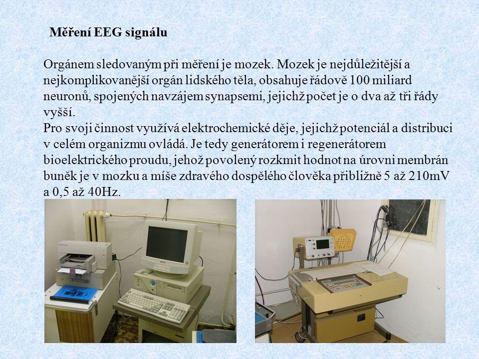 Měření EEG signálu