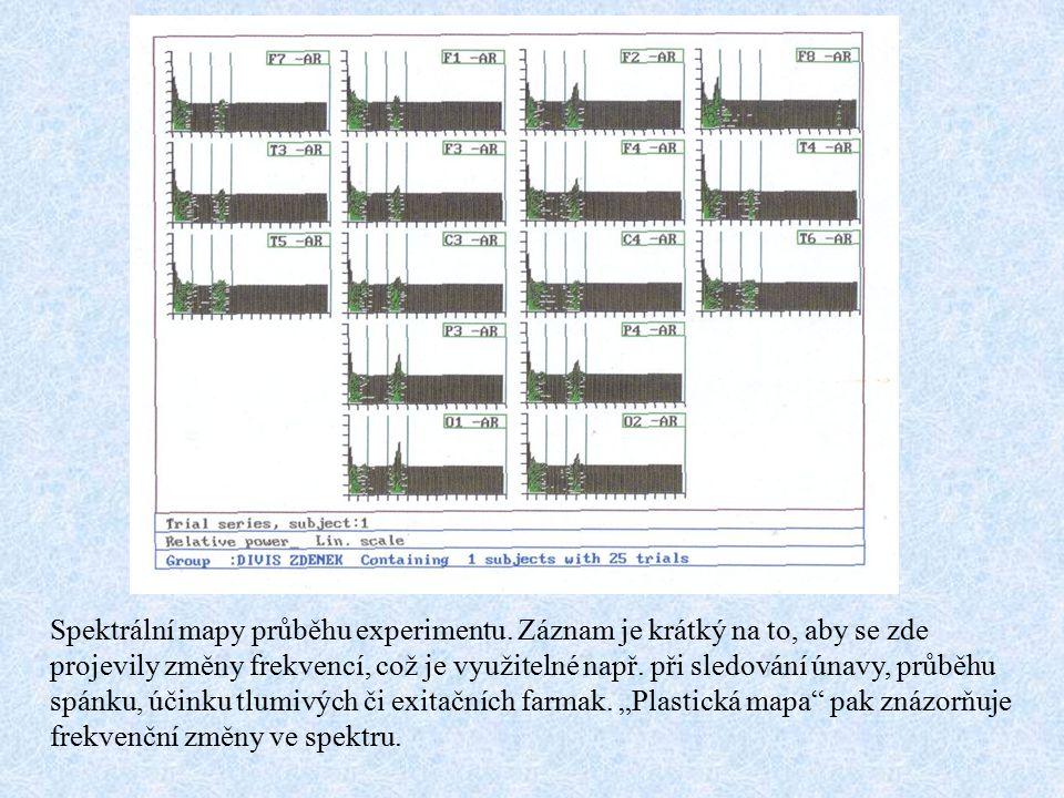 Spektrální mapy průběhu experimentu