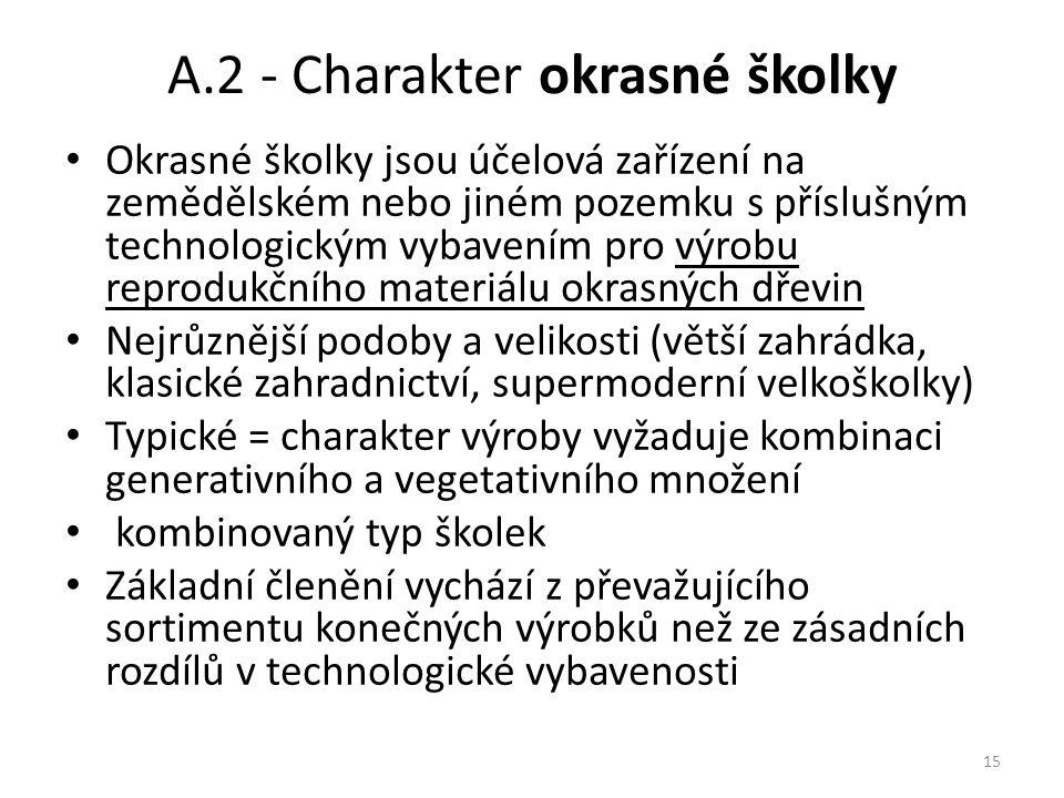 A.2 - Charakter okrasné školky