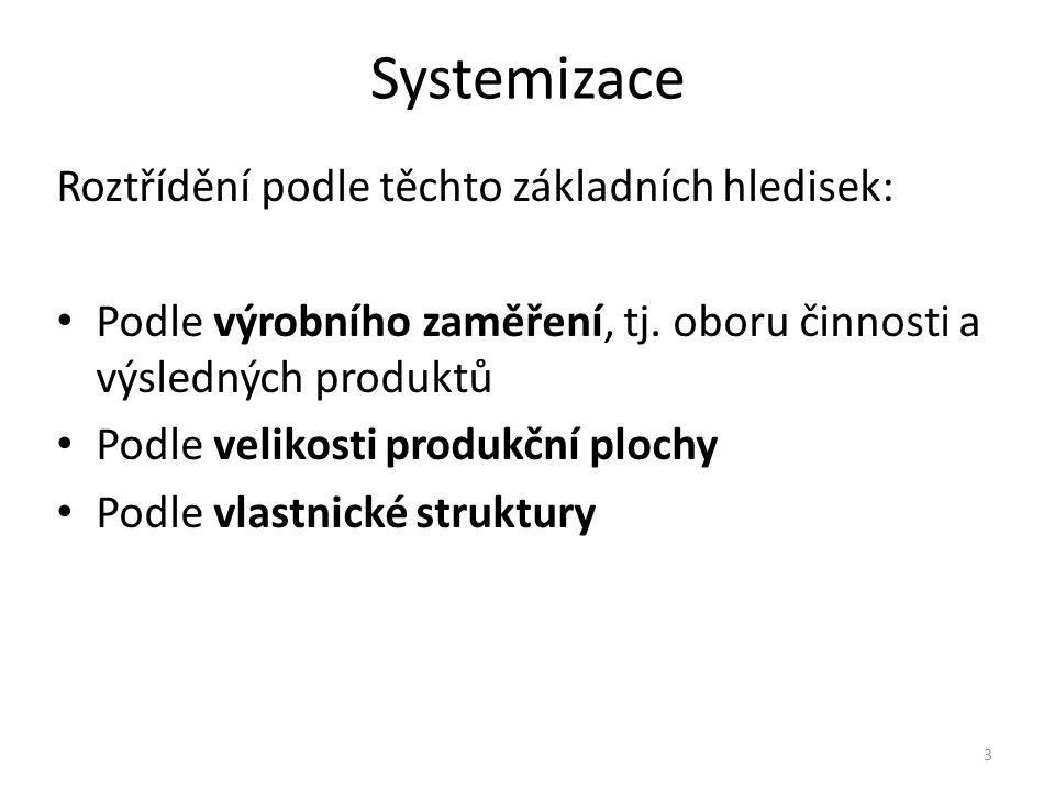 Systemizace Roztřídění podle těchto základních hledisek: