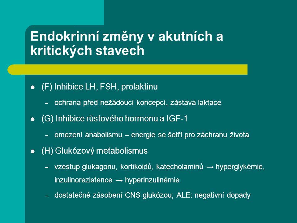 Endokrinní změny v akutních a kritických stavech
