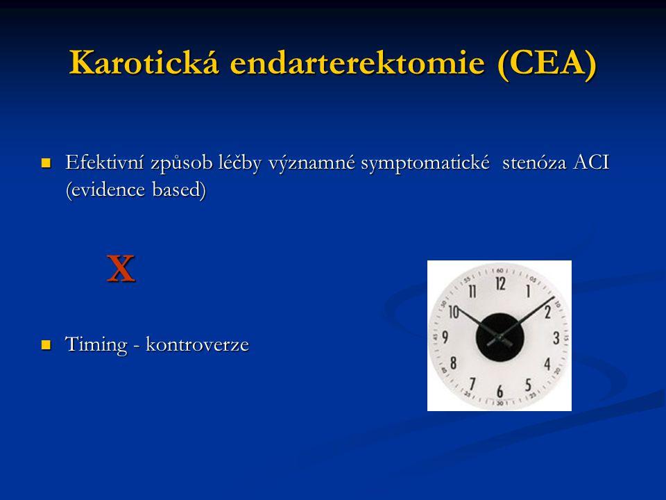 Karotická endarterektomie (CEA)