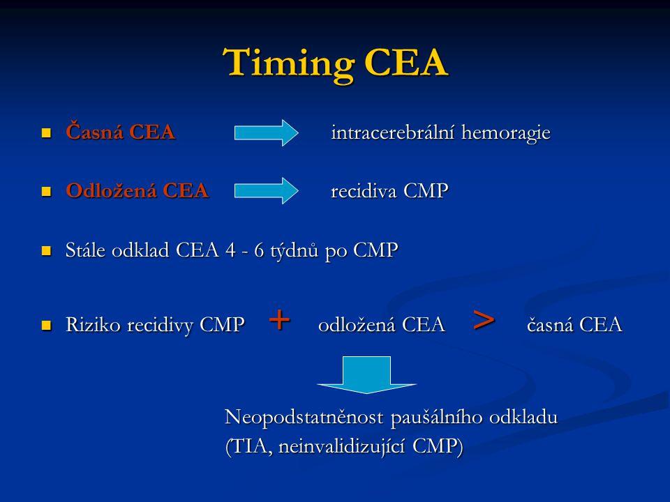 Timing CEA Časná CEA intracerebrální hemoragie