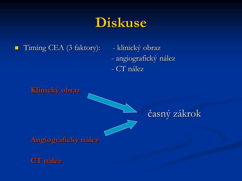 Diskuse Timing CEA (3 faktory): - klinický obraz - angiografický nález