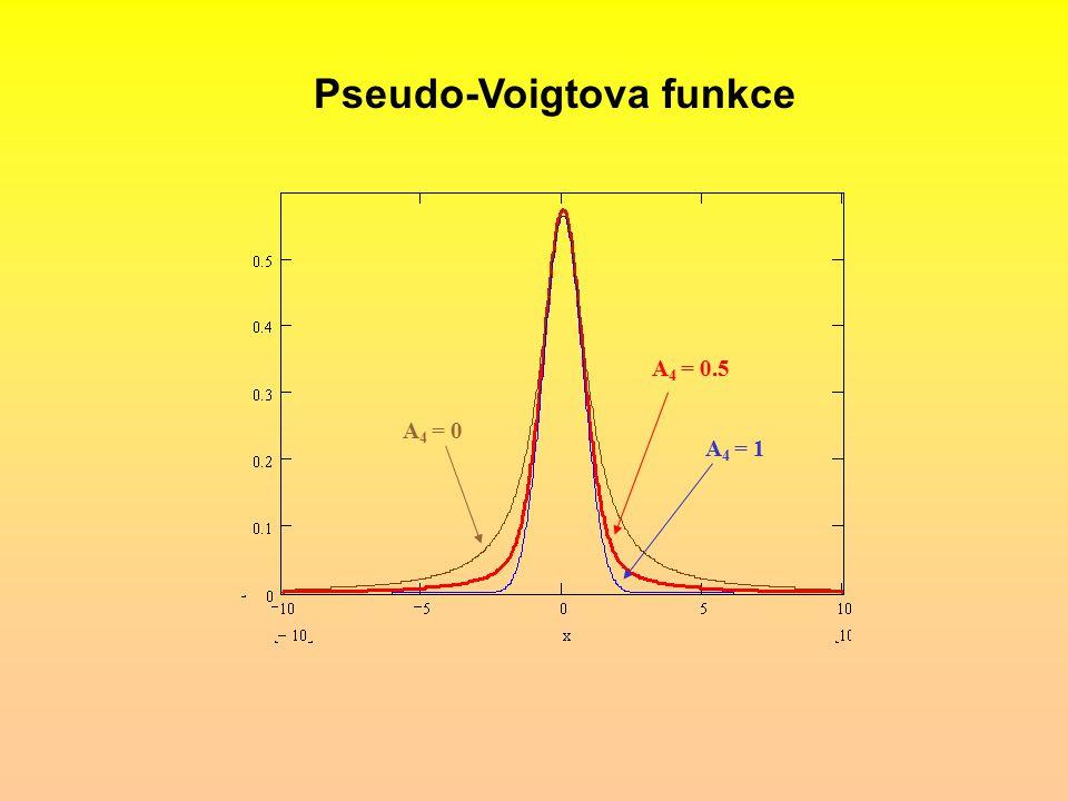 Pseudo-Voigtova funkce