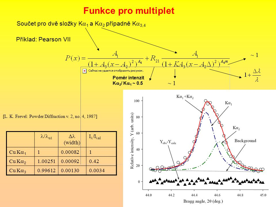 Funkce pro multiplet Součet pro dvě složky Ka1 a Ka2 případně Ka3,4