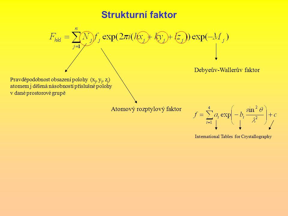 Strukturní faktor Debyeův-Wallerův faktor Atomový rozptylový faktor