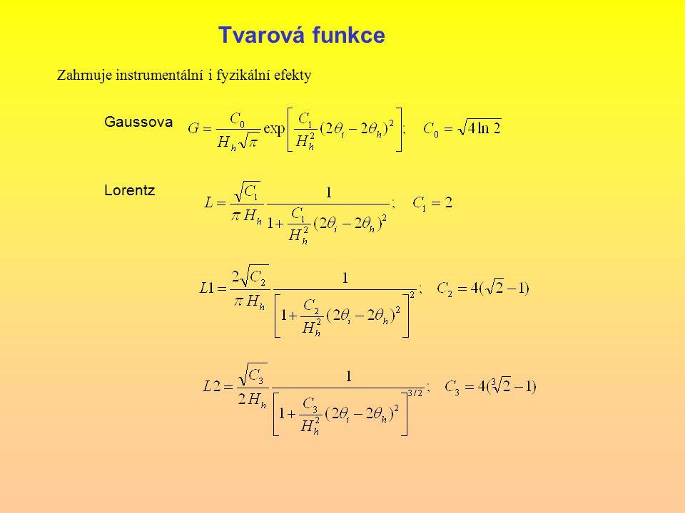 Tvarová funkce Zahrnuje instrumentální i fyzikální efekty Gaussova