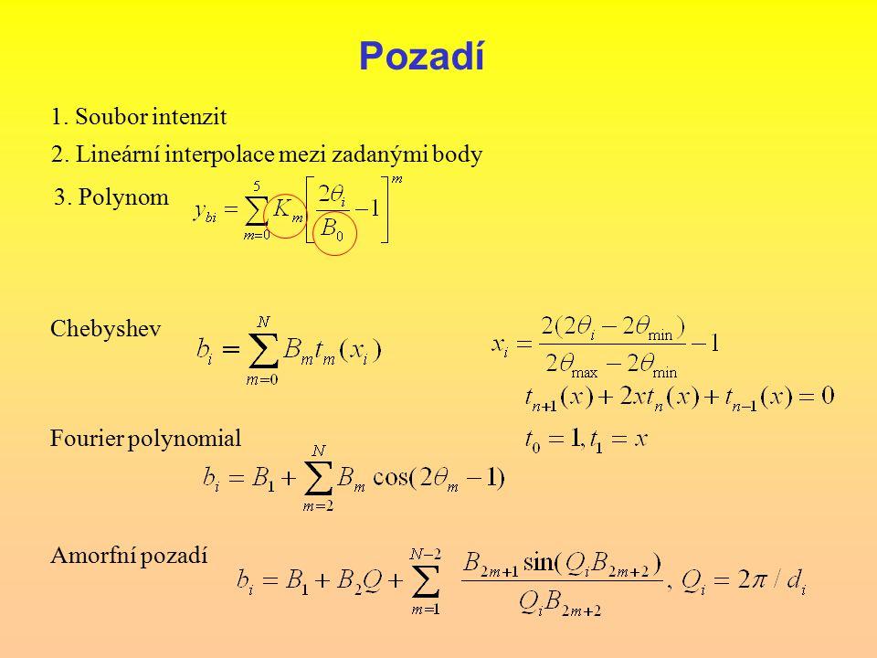 Pozadí 1. Soubor intenzit 2. Lineární interpolace mezi zadanými body