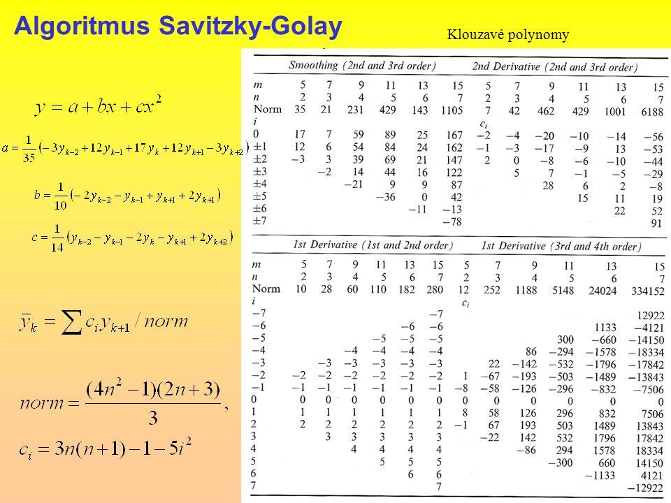 Algoritmus Savitzky-Golay