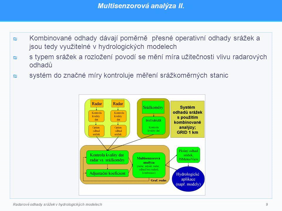 Multisenzorová analýza II.