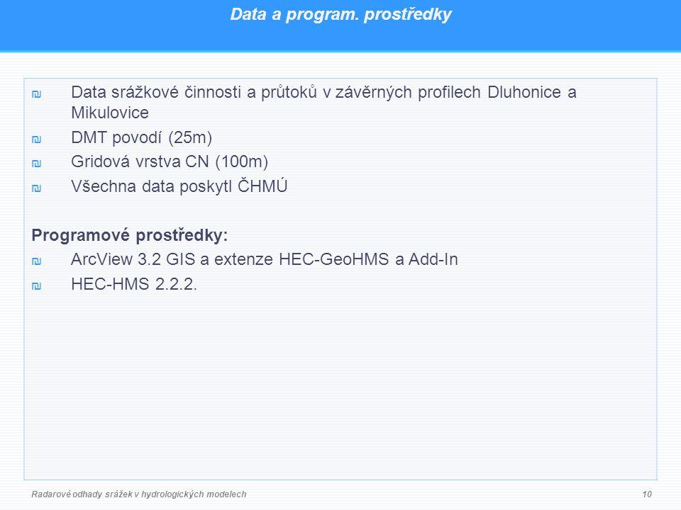 Data a program. prostředky