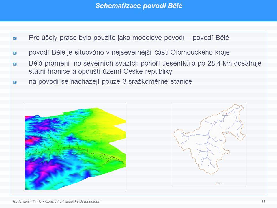 Schematizace povodí Bělé