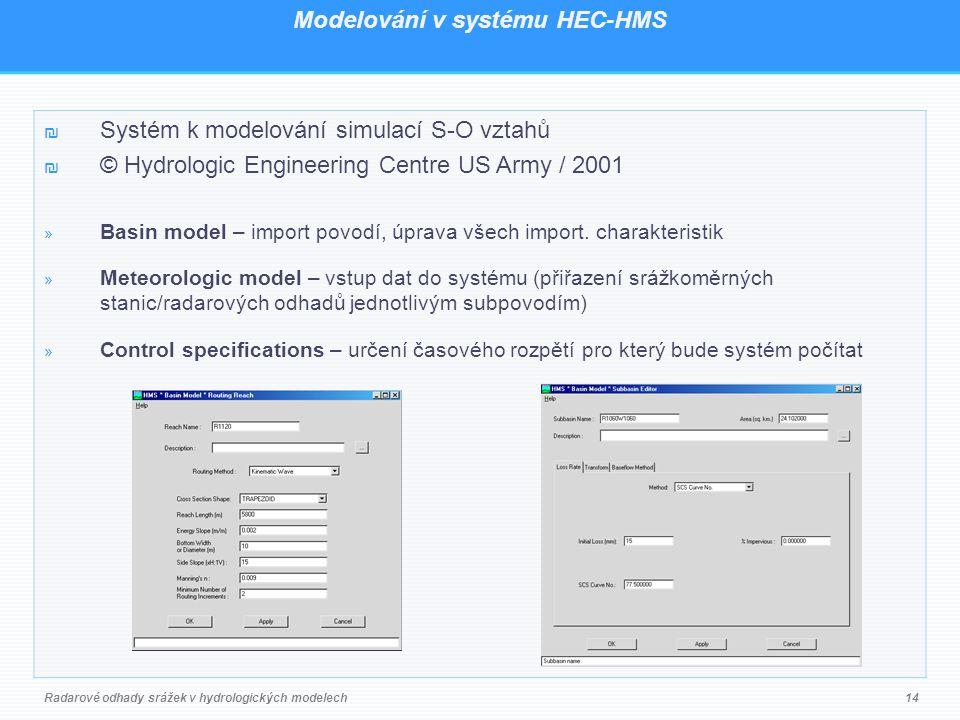 Modelování v systému HEC-HMS