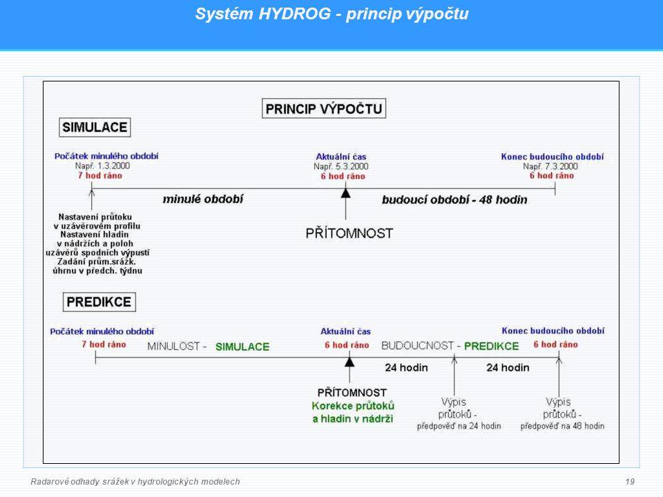 Systém HYDROG - princip výpočtu