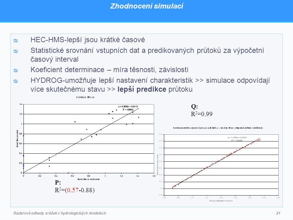 HEC-HMS-lepší jsou krátké časové