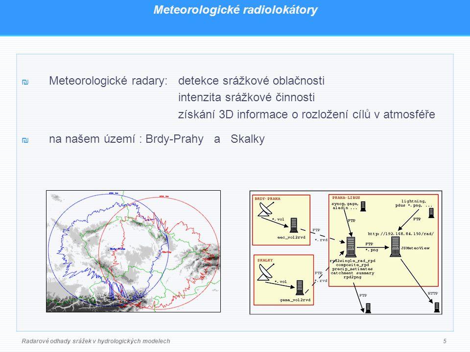 Meteorologické radiolokátory