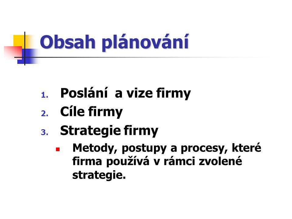 Obsah plánování Poslání a vize firmy Cíle firmy Strategie firmy