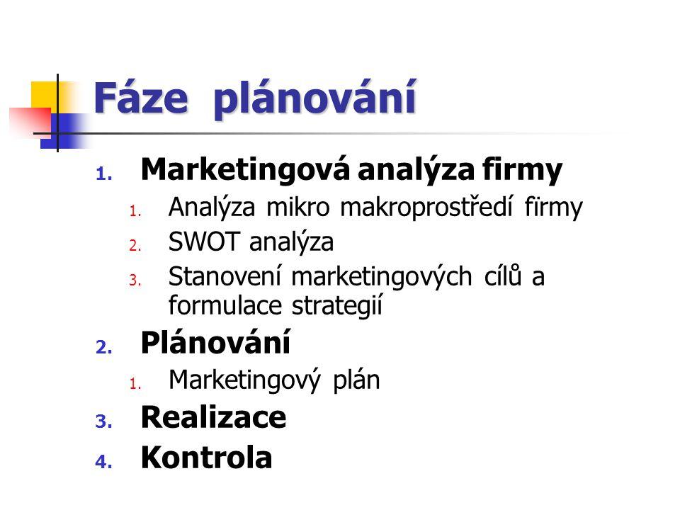 Fáze plánování Marketingová analýza firmy Plánování Realizace Kontrola