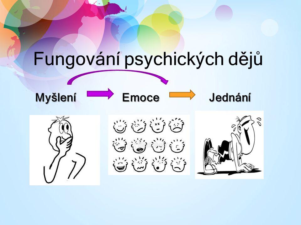 Fungování psychických dějů
