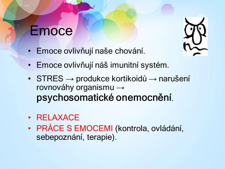 Emoce Emoce ovlivňují naše chování.