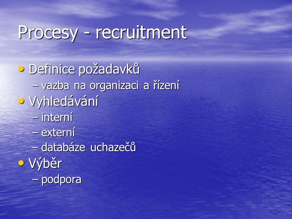 Procesy - recruitment Definice požadavků Vyhledávání Výběr