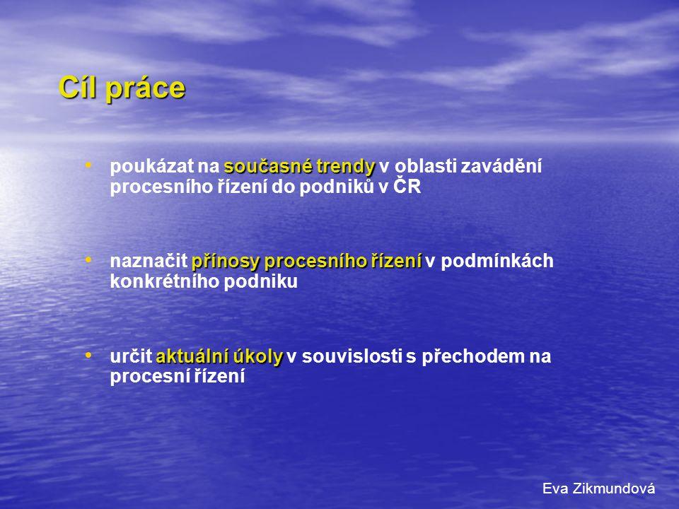 Cíl práce poukázat na současné trendy v oblasti zavádění procesního řízení do podniků v ČR.
