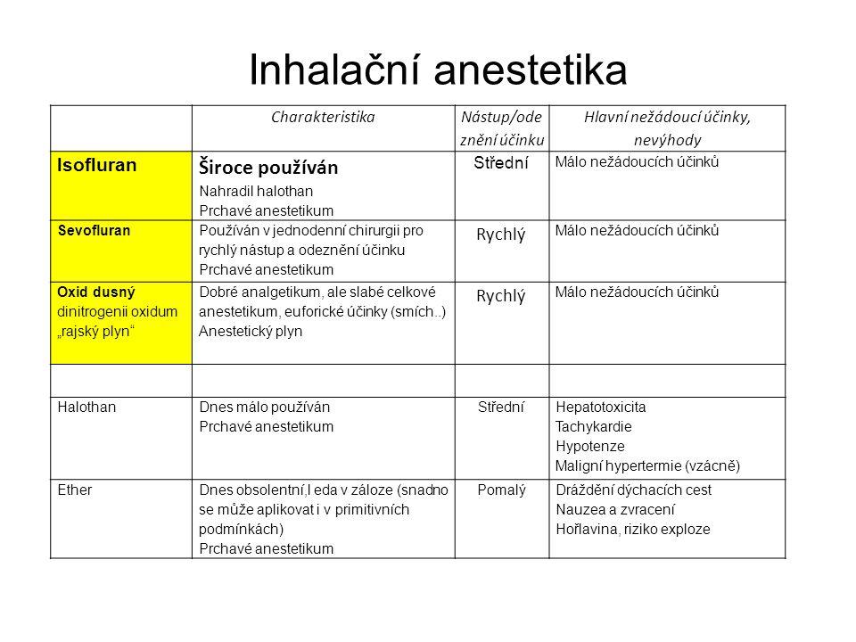 Inhalační anestetika Široce používán lsofluran Rychlý Charakteristika