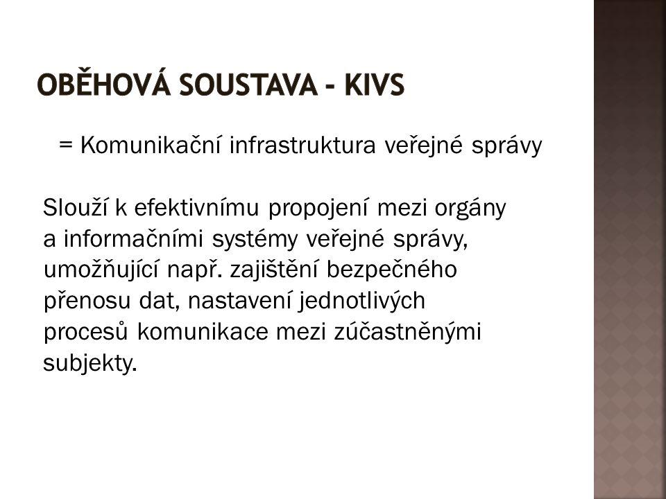 Oběhová soustava - KIVS
