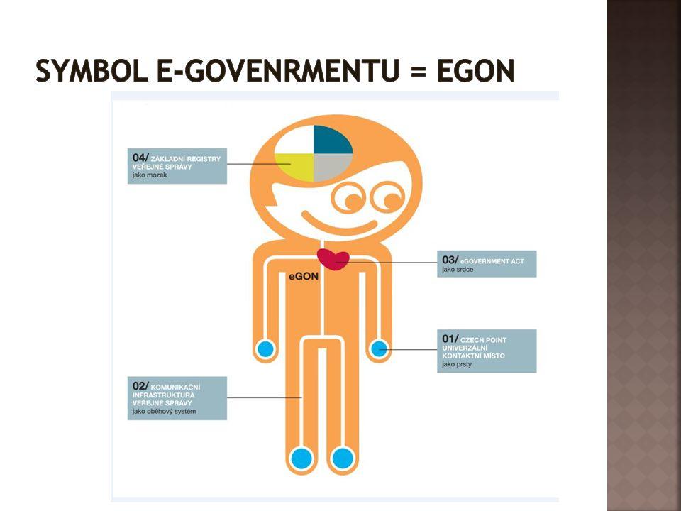 Symbol E-govenrmentu = Egon
