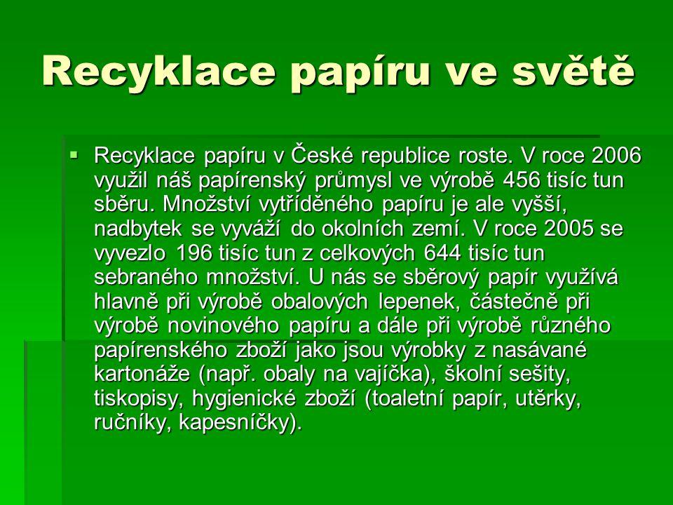 Recyklace papíru ve světě