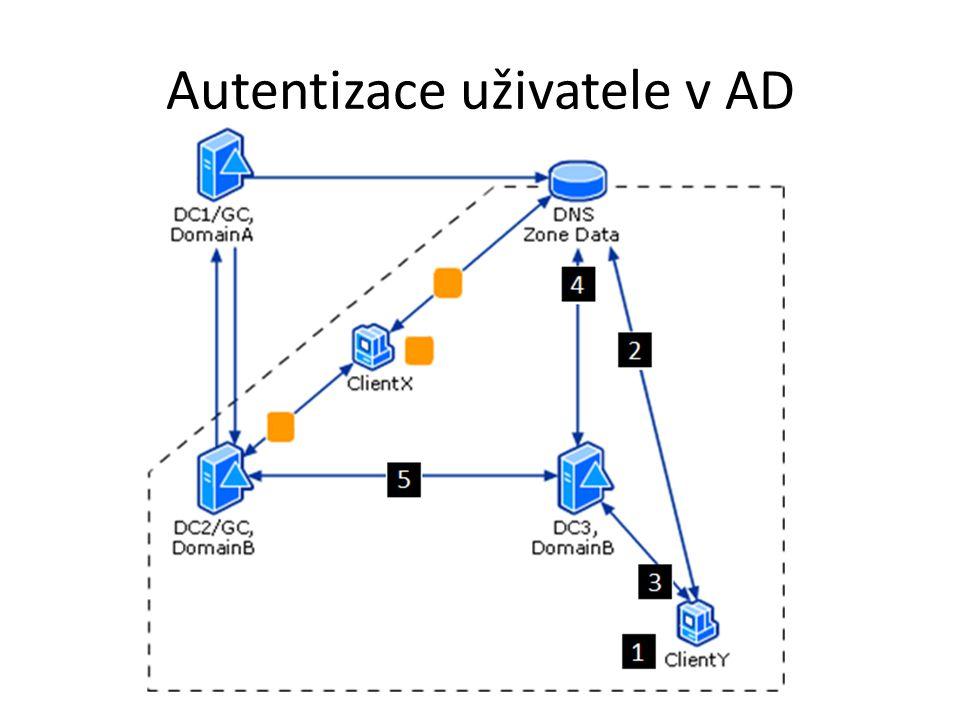 Autentizace uživatele v AD