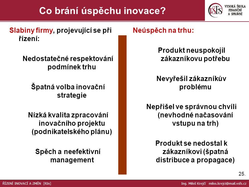 Co brání úspěchu inovace