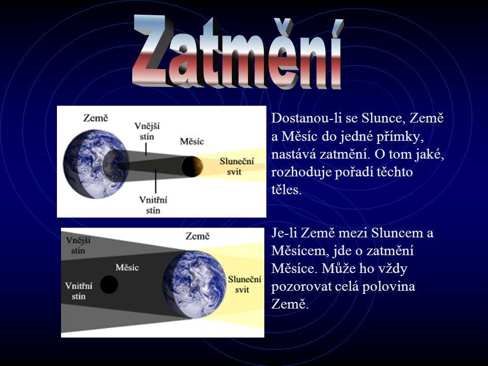 Zatmění Dostanou-li se Slunce, Země a Měsíc do jedné přímky, nastává zatmění. O tom jaké, rozhoduje pořadí těchto těles.