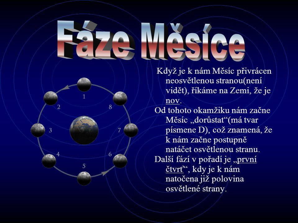 Fáze Měsíce Když je k nám Měsíc přivrácen neosvětlenou stranou(není vidět), říkáme na Zemi, že je nov.