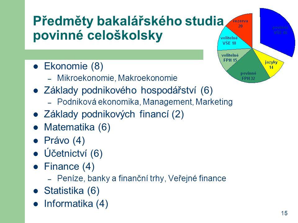 Předměty bakalářského studia povinné celoškolsky