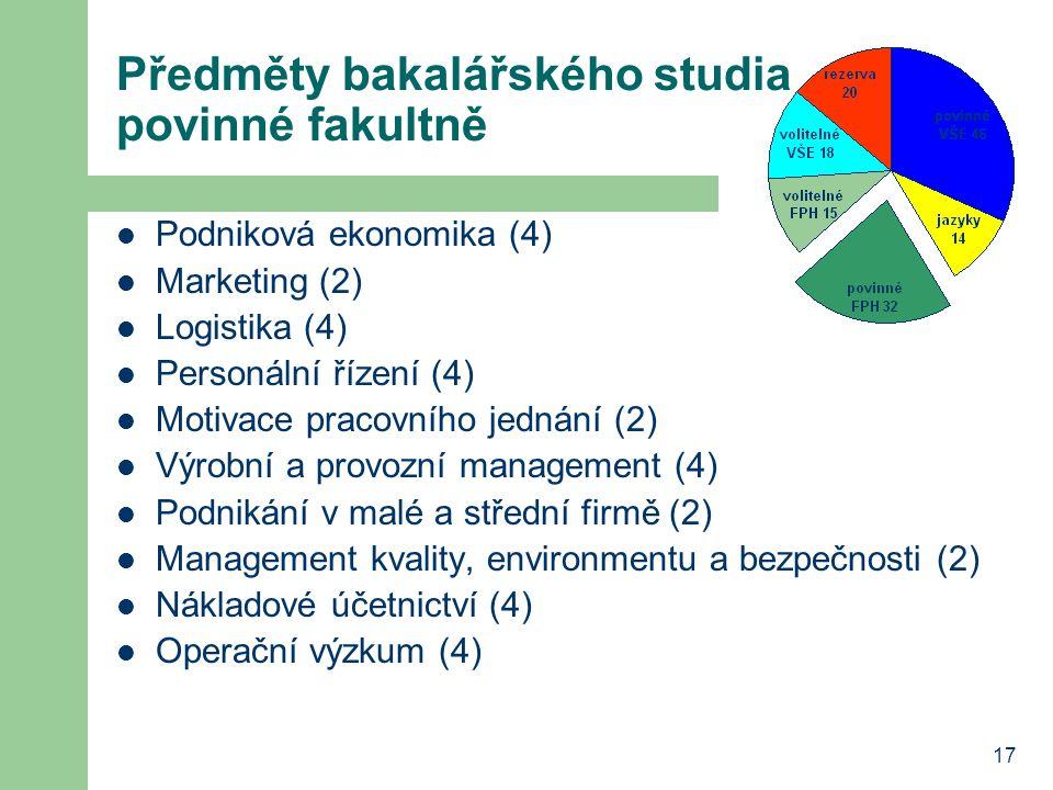 Předměty bakalářského studia povinné fakultně